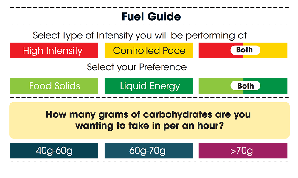 fuel_guide 32 gi