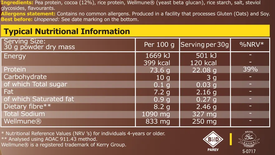 protein_nutritional-values-choc